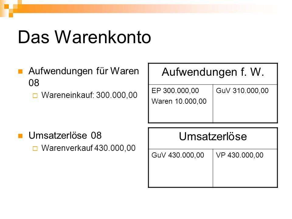 Das Warenkonto Aufwendungen für Waren 08  Wareneinkauf: 300.000,00 Umsatzerlöse 08  Warenverkauf 430.000,00 Aufwendungen f. W. EP 300.000,00 Waren 1