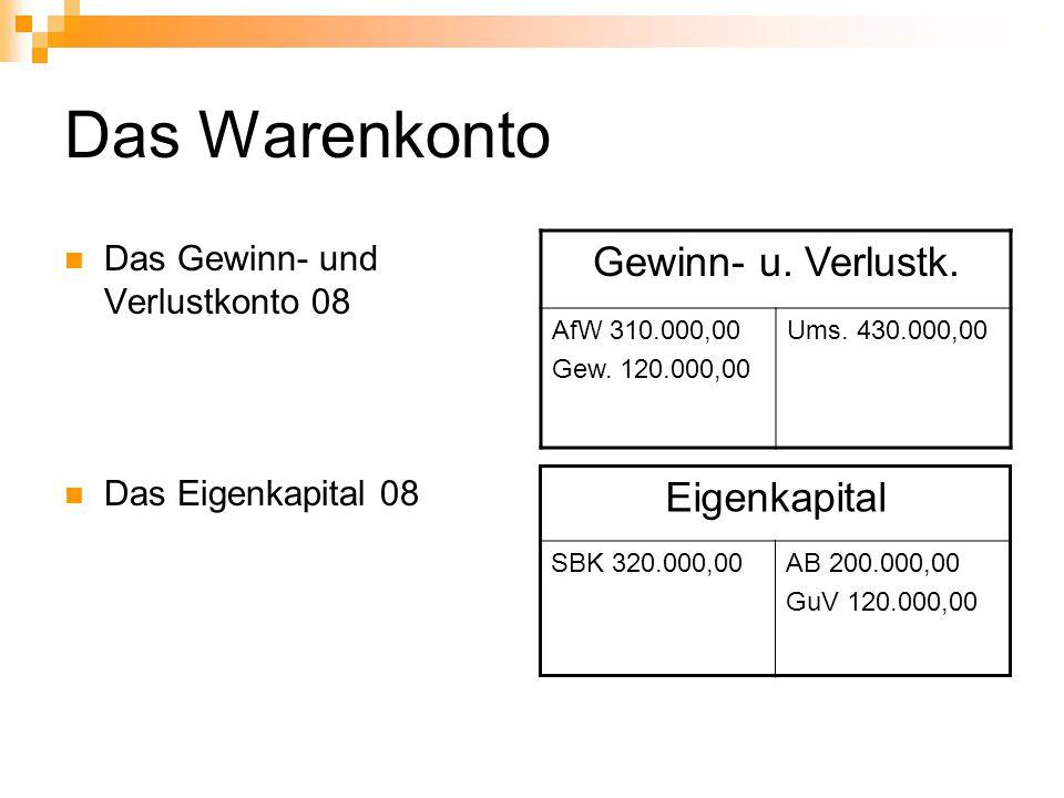 Das Warenkonto Das Gewinn- und Verlustkonto 08 Das Eigenkapital 08 Gewinn- u. Verlustk. AfW 310.000,00 Gew. 120.000,00 Ums. 430.000,00 Eigenkapital SB