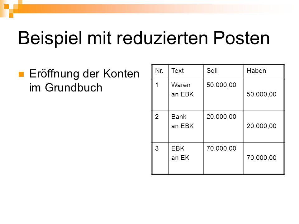 Beispiel mit reduzierten Posten Eröffnung der Konten im Grundbuch Nr.TextSollHaben 1Waren an EBK 50.000,00 2Bank an EBK 20.000,00 3EBK an EK 70.000,00