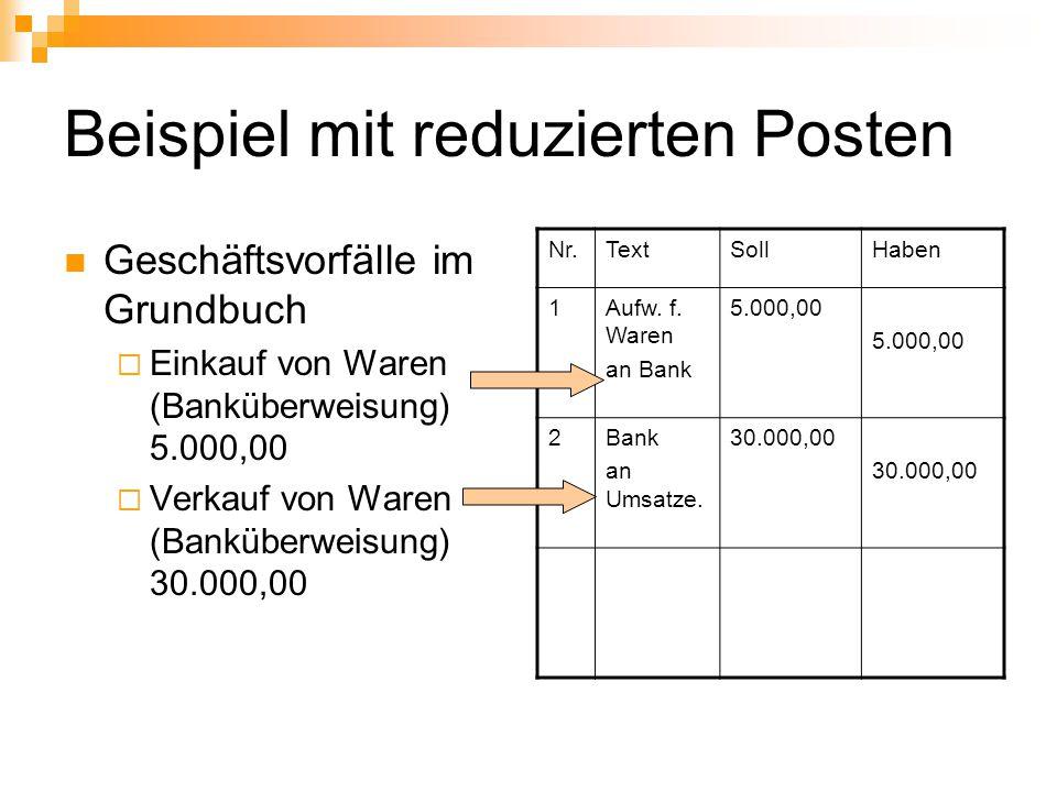 Beispiel mit reduzierten Posten Geschäftsvorfälle im Grundbuch  Einkauf von Waren (Banküberweisung) 5.000,00  Verkauf von Waren (Banküberweisung) 30