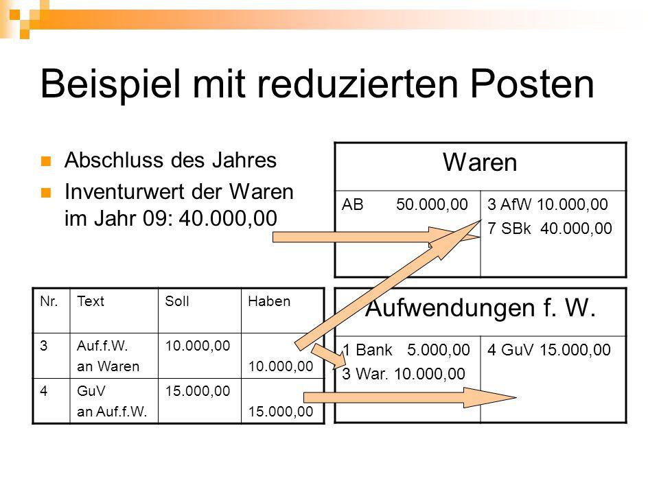 Beispiel mit reduzierten Posten Abschluss des Jahres Inventurwert der Waren im Jahr 09: 40.000,00 Waren AB 50.000,003 AfW 10.000,00 7 SBk 40.000,00 Au