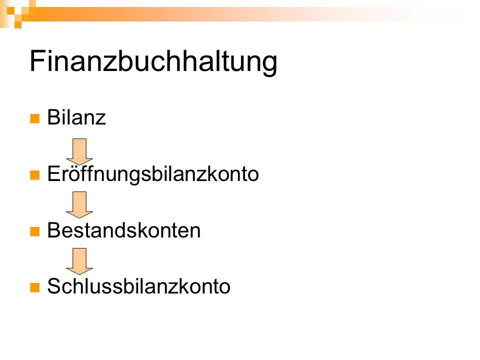 Beispiel mit reduzierten Posten Nr.TextSollHaben 5Umsatz.