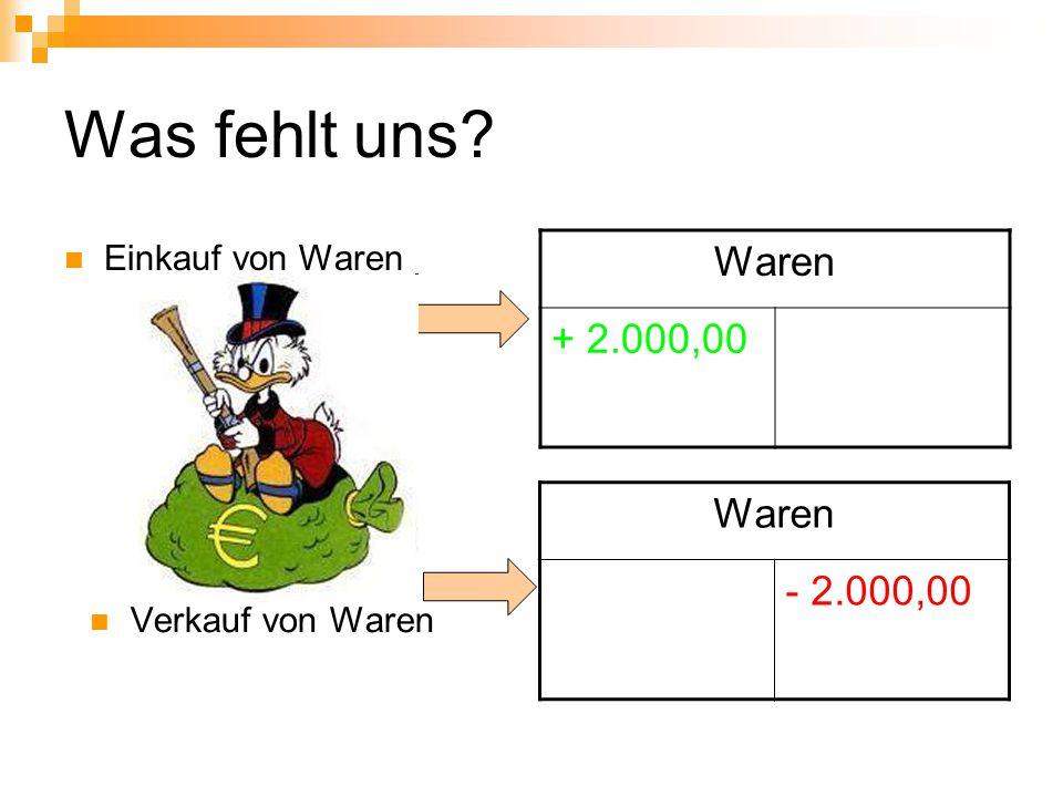 Das Warenkonto Das Gewinn- und Verlustkonto 08 Das Eigenkapital 08 Gewinn- u.