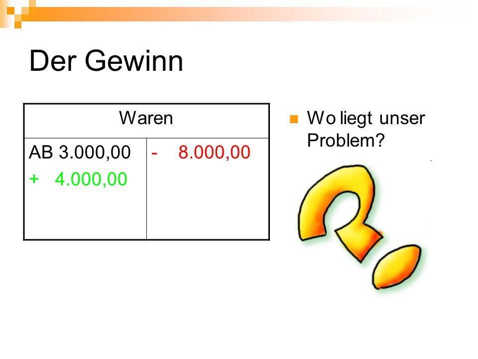 Beispiel mit reduzierten Posten Ende des Geschäftsjahres 09 Schlussbilanzkonto Waren 40.000,00 Bank 45.000,00 EK 85.000,00