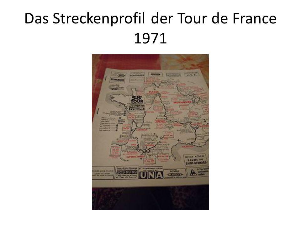 Das Streckenprofil der Tour de France 1971