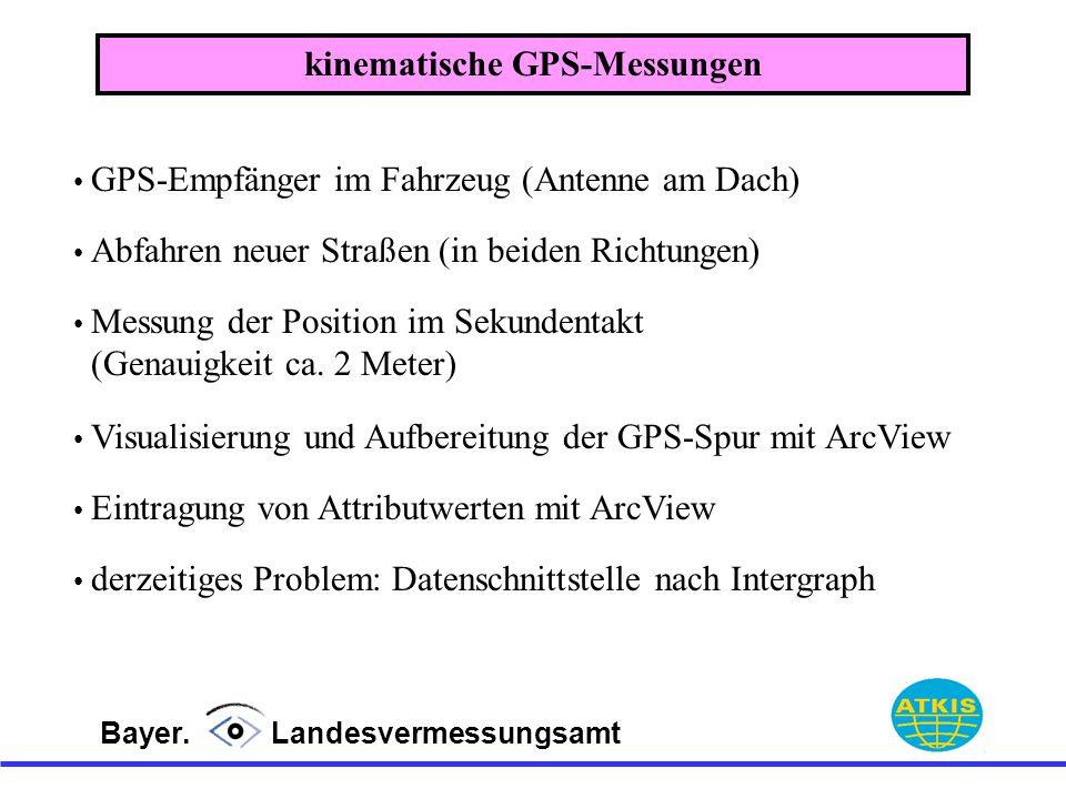 Bayer. Landesvermessungsamt GPS-Empfänger im Fahrzeug (Antenne am Dach) Abfahren neuer Straßen (in beiden Richtungen) Messung der Position im Sekunden