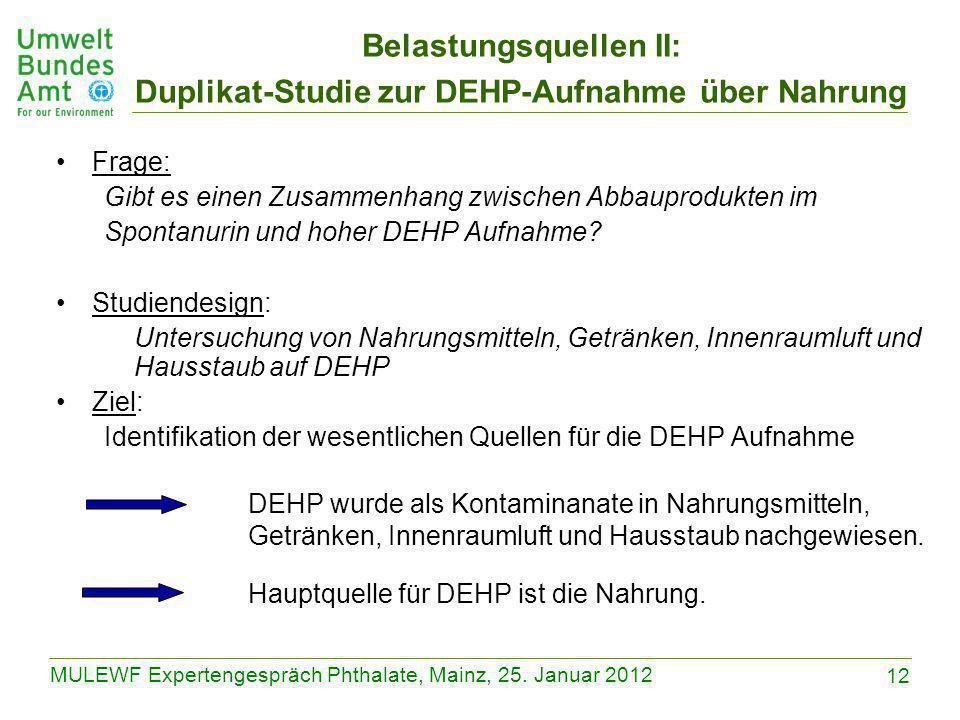 12 MULEWF Expertengespräch Phthalate, Mainz, 25. Januar 2012 Belastungsquellen II: Duplikat-Studie zur DEHP-Aufnahme über Nahrung Frage: Gibt es einen