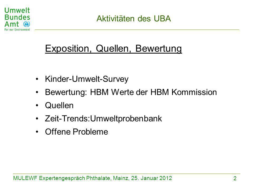 2 MULEWF Expertengespräch Phthalate, Mainz, 25. Januar 2012 Aktivitäten des UBA Exposition, Quellen, Bewertung Kinder-Umwelt-Survey Bewertung: HBM Wer