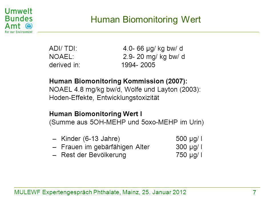 7 MULEWF Expertengespräch Phthalate, Mainz, 25. Januar 2012 Human Biomonitoring Wert ADI/ TDI: 4.0- 66 µg/ kg bw/ d NOAEL: 2.9- 20 mg/ kg bw/ d derive