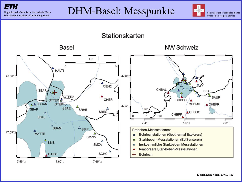 DHM-Basel: Messpunkte n.deichmann, basel, 2007.01.25