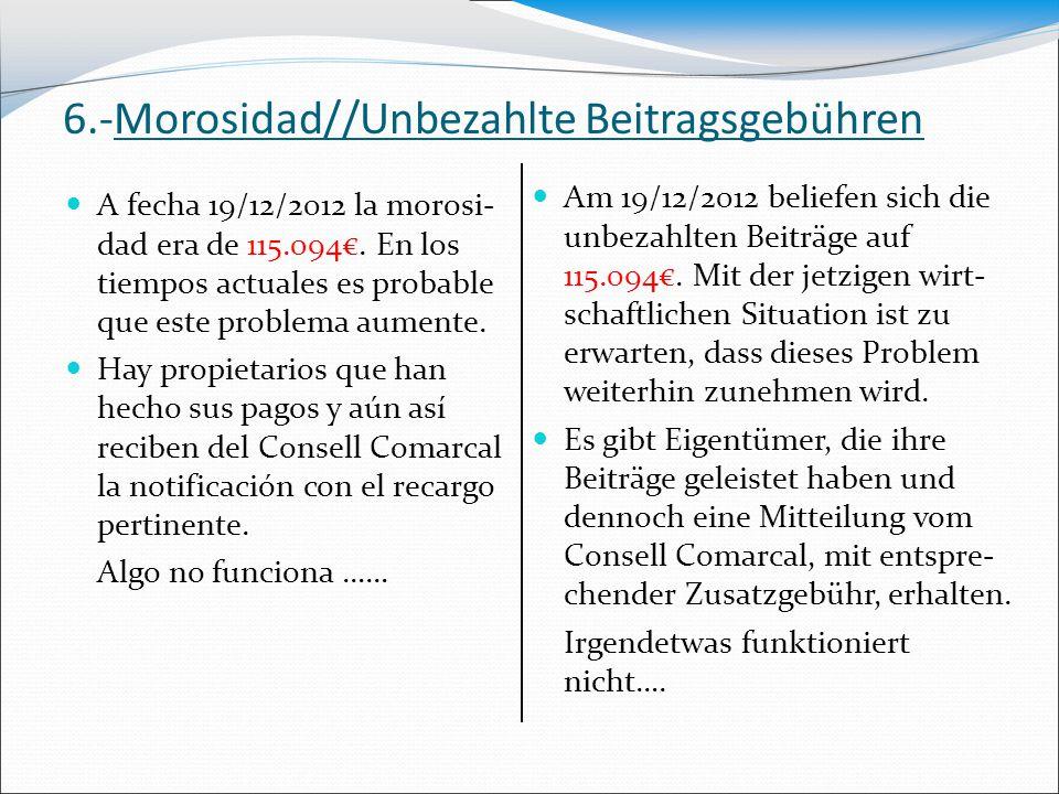 6.-Morosidad//Unbezahlte Beitragsgebühren Am 19/12/2012 beliefen sich die unbezahlten Beiträge auf 115.094€. Mit der jetzigen wirt- schaftlichen Situa