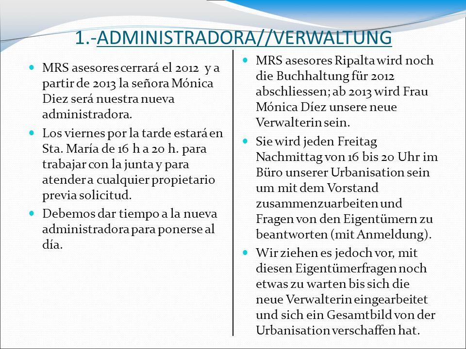 GASTOS REALES 2011/ REALE AUSGABEN 2011 Salarios +SS/ Löhne + Sozialversicherung180.343€54,2% Administración/ Verwaltung28.777€8,6% Alumbrado/ Strassenbeleuchtung22.454€6,7% Compra vehículos/Fahrzeugkauf21.000€6,3% Reparación instalaciones/ Reparaturen Einrichtungen19.565€5,9% Consell Comarcal9.530€2,9% Varios/ Verschiedenes8.867€2,7% Gastos jurídicos/ Gerichtskosten8.505€2,6% Depuradora/ Kläranlage7.139€2,1% Reparación Alumbrado/ Reparaturen Strassenbeleuchtung 5.760€1,7% Seguro Responsabilidad Civil/ Haftpflichtversicherung4.962€1,3% Teléfono, Fax2.338€0,7% Reparación calles/ Reparaturen Strassen1.075€0,3%