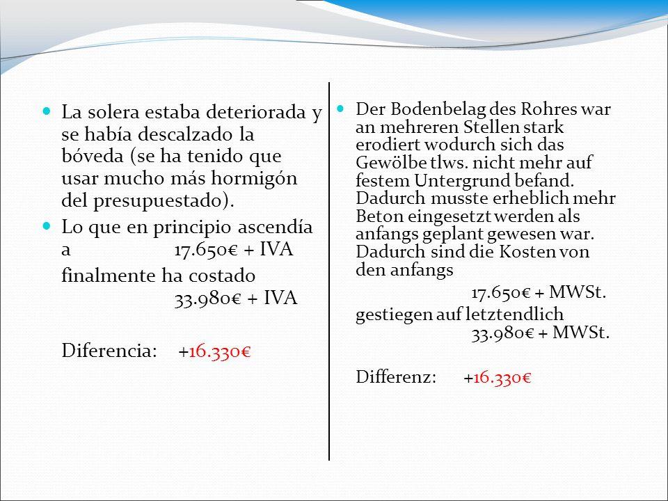 6.-Morosidad//Unbezahlte Beitragsgebühren Am 19/12/2012 beliefen sich die unbezahlten Beiträge auf 115.094€.