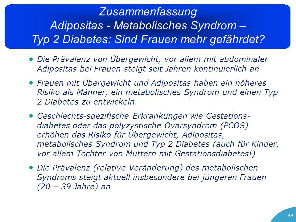 14 Die Prävalenz von Übergewicht, vor allem mit abdominaler Adipositas bei Frauen steigt seit Jahren kontinuierlich an Frauen mit Übergewicht und Adipositas haben ein höheres Risiko als Männer, ein metabolisches Syndrom und einen Typ 2 Diabetes zu entwickeln Geschlechts-spezifische Erkrankungen wie Gestations- diabetes oder das polyzystische Ovarsyndrom (PCOS) erhöhen das Risiko für Übergewicht, Adipositas, metabolisches Syndrom und Typ 2 Diabetes (auch für Kinder, vor allem Töchter von Müttern mit Gestationsdiabetes!) Die Prävalenz (relative Veränderung) des metabolischen Syndroms steigt aktuell insbesondere bei jüngeren Frauen (20 – 39 Jahre) an Zusammenfassung Adipositas - Metabolisches Syndrom – Typ 2 Diabetes: Sind Frauen mehr gefährdet