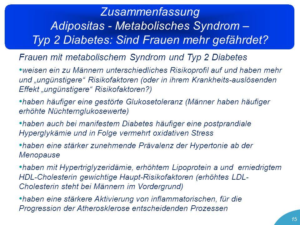 """15 Frauen mit metabolischem Syndrom und Typ 2 Diabetes weisen ein zu Männern unterschiedliches Risikoprofil auf und haben mehr und """"ungünstigere Risikofaktoren (oder in ihrem Krankheits-auslösenden Effekt """"ungünstigere Risikofaktoren ) haben häufiger eine gestörte Glukosetoleranz (Männer haben häufiger erhöhte Nüchternglukosewerte) haben auch bei manifestem Diabetes häufiger eine postprandiale Hyperglykämie und in Folge vermehrt oxidativen Stress haben eine stärker zunehmende Prävalenz der Hypertonie ab der Menopause haben mit Hypertriglyzeridämie, erhöhtem Lipoprotein a und erniedrigtem HDL-Cholesterin gewichtige Haupt-Risikofaktoren (erhöhtes LDL- Cholesterin steht bei Männern im Vordergrund) haben eine stärkere Aktivierung von inflammatorischen, für die Progression der Atherosklerose entscheidenden Prozessen Zusammenfassung Adipositas - Metabolisches Syndrom – Typ 2 Diabetes: Sind Frauen mehr gefährdet"""