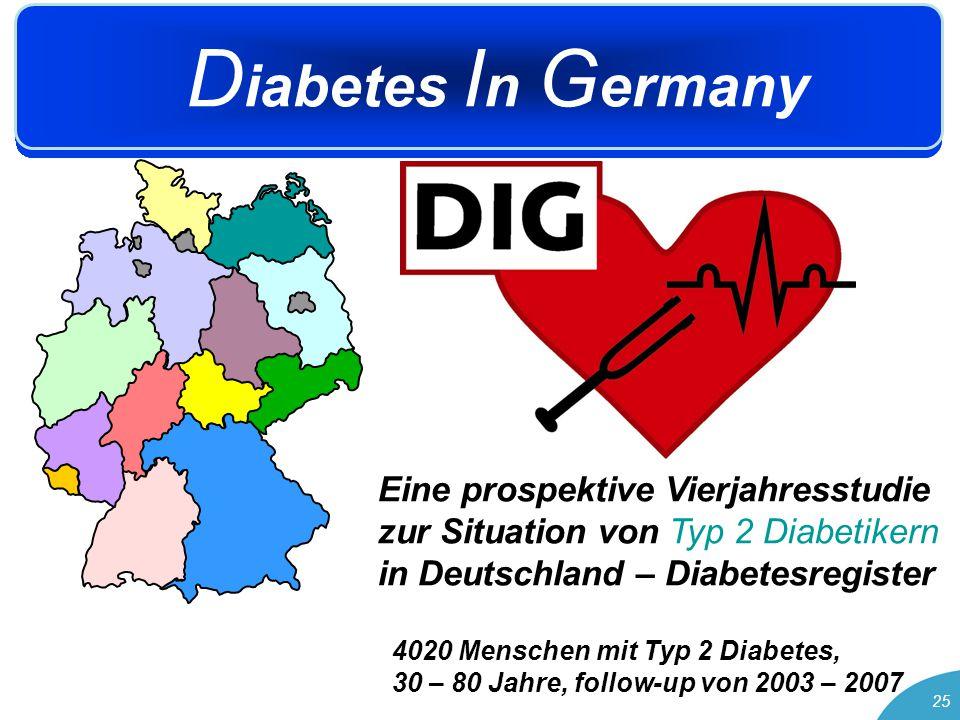25 Eine prospektive Vierjahresstudie zur Situation von Typ 2 Diabetikern in Deutschland – Diabetesregister 4020 Menschen mit Typ 2 Diabetes, 30 – 80 Jahre, follow-up von 2003 – 2007 D iabetes I n G ermany