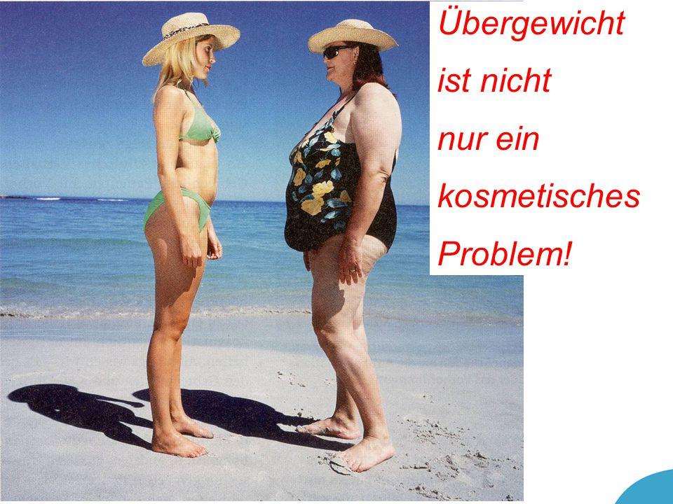 Übergewicht ist nicht nur ein kosmetisches Problem!