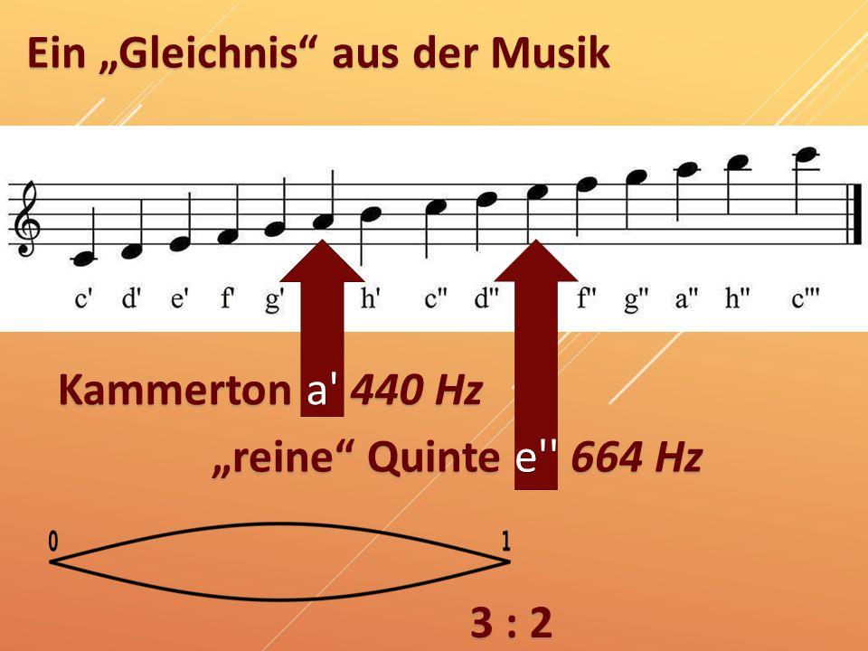 """Ein """"Gleichnis"""" aus der Musik Kammerton a' 440 Hz """"reine"""" Quinte e'' 664 Hz 3 : 2"""