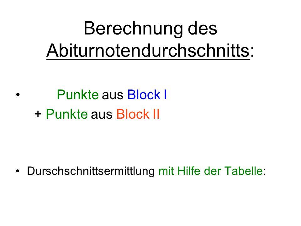 Berechnung des Abiturnotendurchschnitts: Punkte aus Block I + Punkte aus Block II Durschschnittsermittlung mit Hilfe der Tabelle: