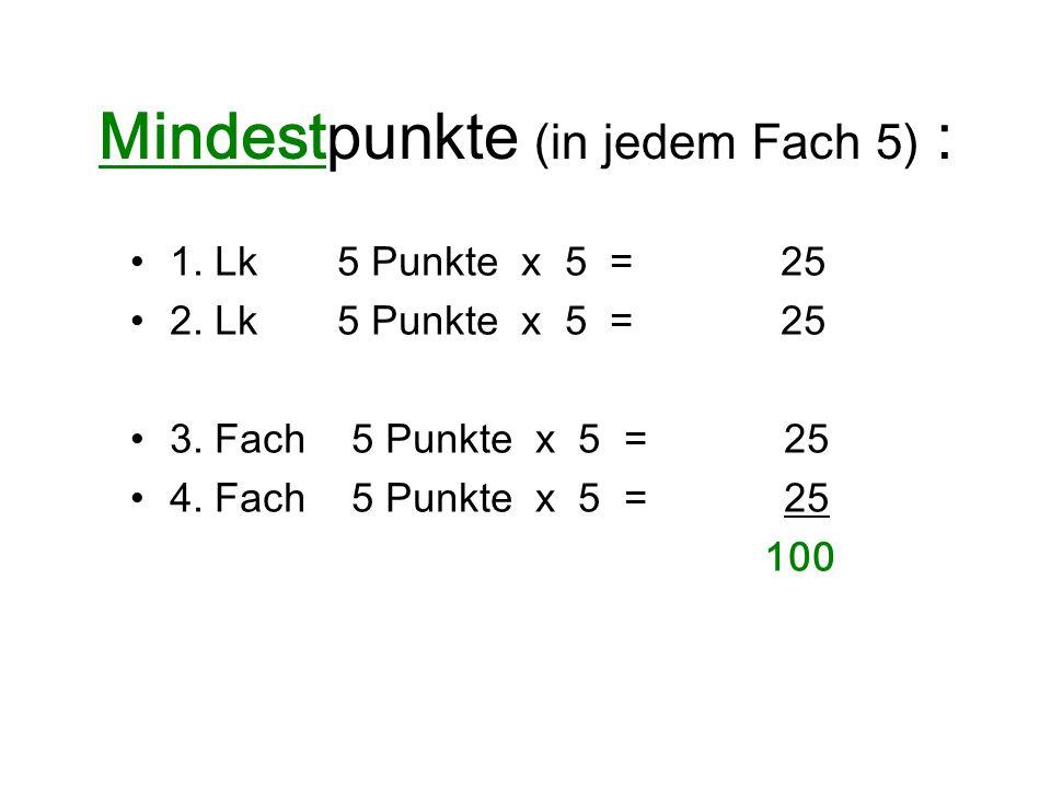 Mindestpunkte (in jedem Fach 5) : 1. Lk 5 Punkte x 5 = 25 2. Lk 5 Punkte x 5 = 25 3. Fach 5 Punkte x 5 = 25 4. Fach 5 Punkte x 5 = 25 100