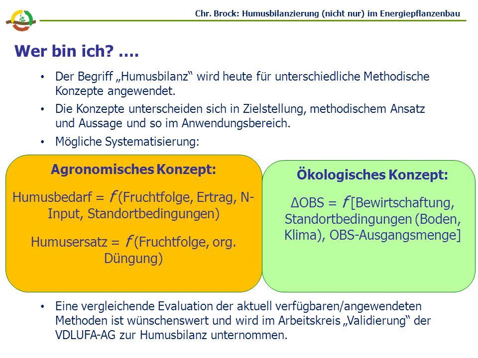 Chr.Brock: Humusbilanzierung (nicht nur) im Energiepflanzenbau Wer bin ich.