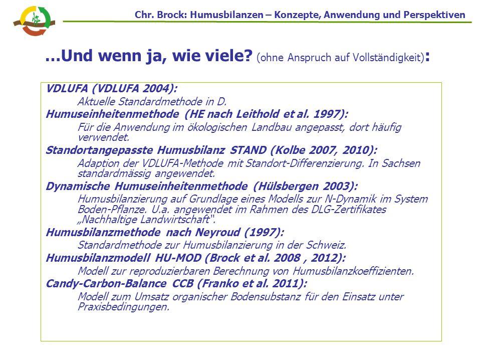 Chr.Brock: Humusbilanzen – Konzepte, Anwendung und Perspektiven …Und wenn ja, wie viele.