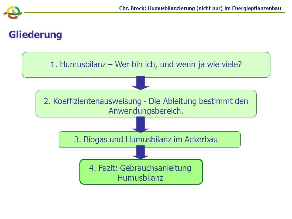 Chr.Brock: Humusbilanzierung (nicht nur) im Energiepflanzenbau Gliederung 1.
