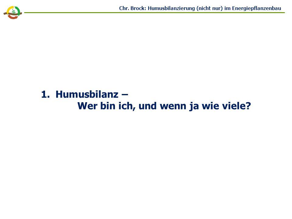 Empirische Ableitung in Dauerfeldversuchen: Quelle: Asmus/Herrmann (1977)