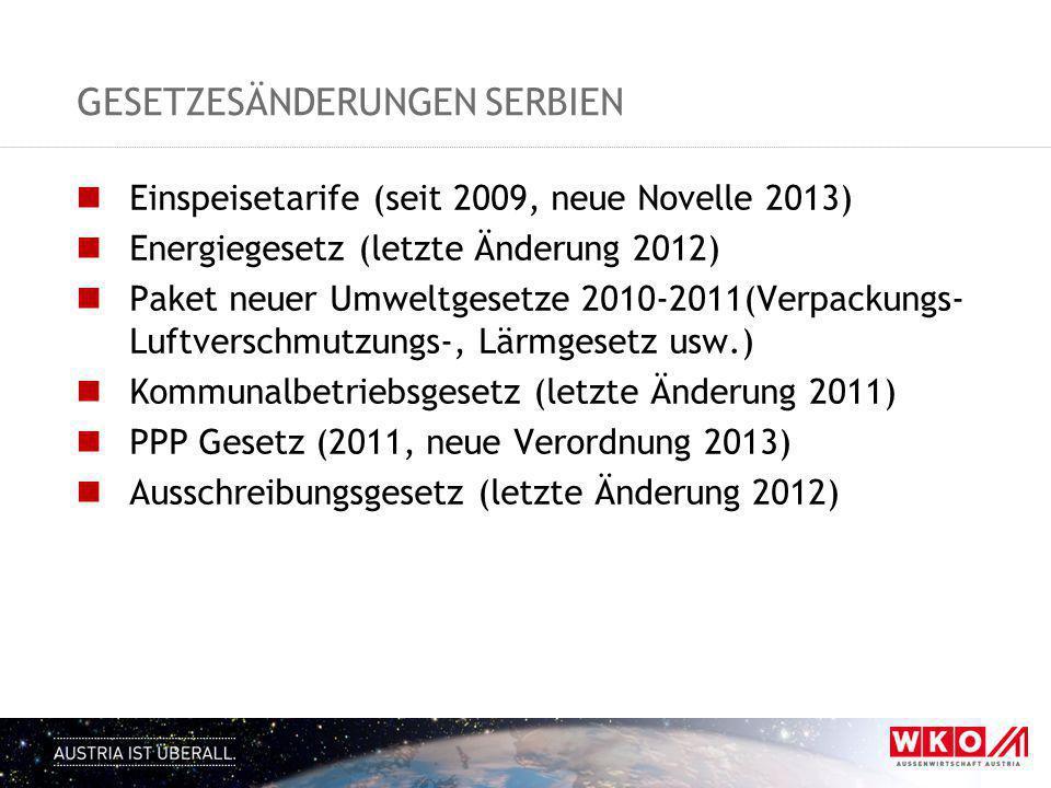 GESETZESÄNDERUNGEN SERBIEN Einspeisetarife (seit 2009, neue Novelle 2013) Energiegesetz (letzte Änderung 2012) Paket neuer Umweltgesetze 2010-2011(Ver