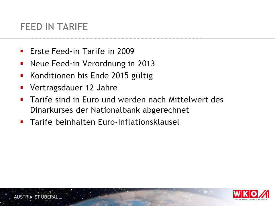 FEED IN TARIFE  Erste Feed-in Tarife in 2009  Neue Feed-in Verordnung in 2013  Konditionen bis Ende 2015 gültig  Vertragsdauer 12 Jahre  Tarife s