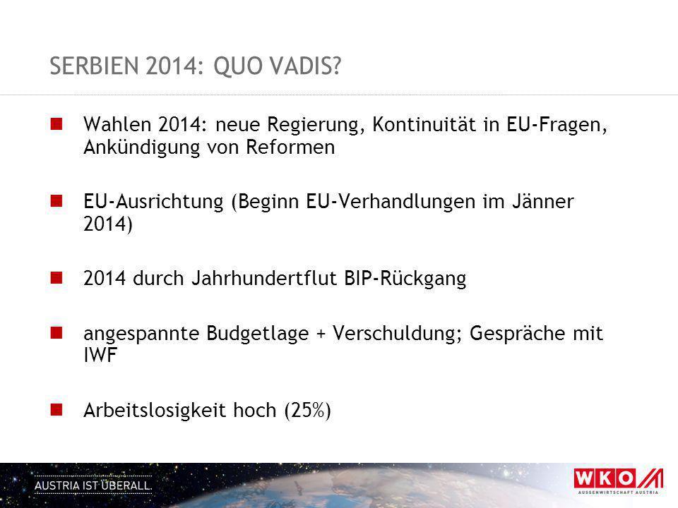 SERBIEN 2014: QUO VADIS? Wahlen 2014: neue Regierung, Kontinuität in EU-Fragen, Ankündigung von Reformen EU-Ausrichtung (Beginn EU-Verhandlungen im Jä