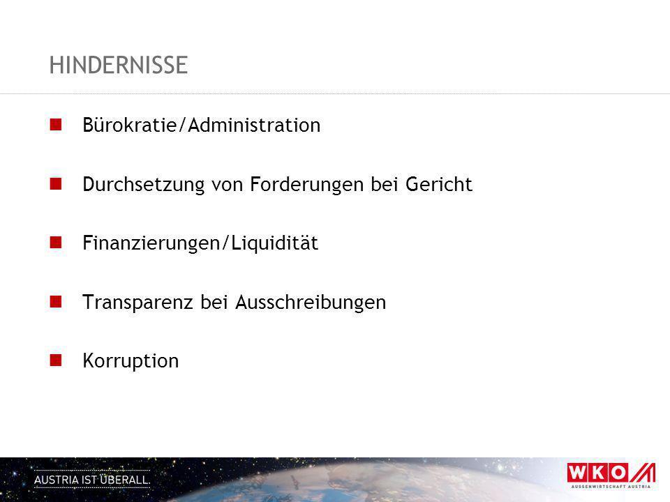 HINDERNISSE Bürokratie/Administration Durchsetzung von Forderungen bei Gericht Finanzierungen/Liquidität Transparenz bei Ausschreibungen Korruption