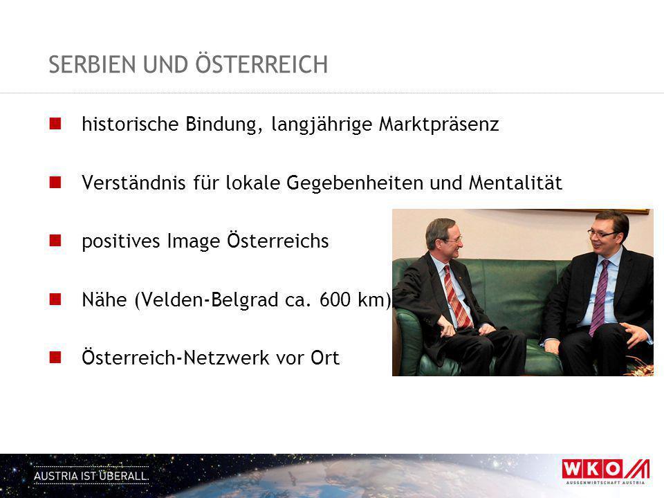SERBIEN UND ÖSTERREICH historische Bindung, langjährige Marktpräsenz Verständnis für lokale Gegebenheiten und Mentalität positives Image Österreichs N