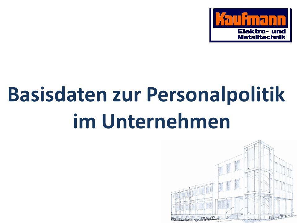 Mitarbeiterstruktur Insg.: 150 (Stand: 12.2010) Kaufm.:11 weibl.