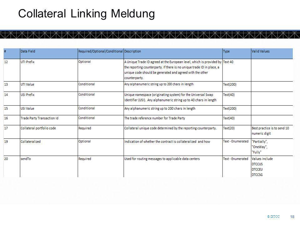 © DTCC 18 Collateral Linking Meldung