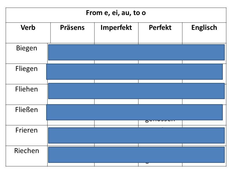 www.A6training.co.uk 10 Welche Klassen magst du am liebsten, welche am wenigsten in diesem Semester? 987654321End