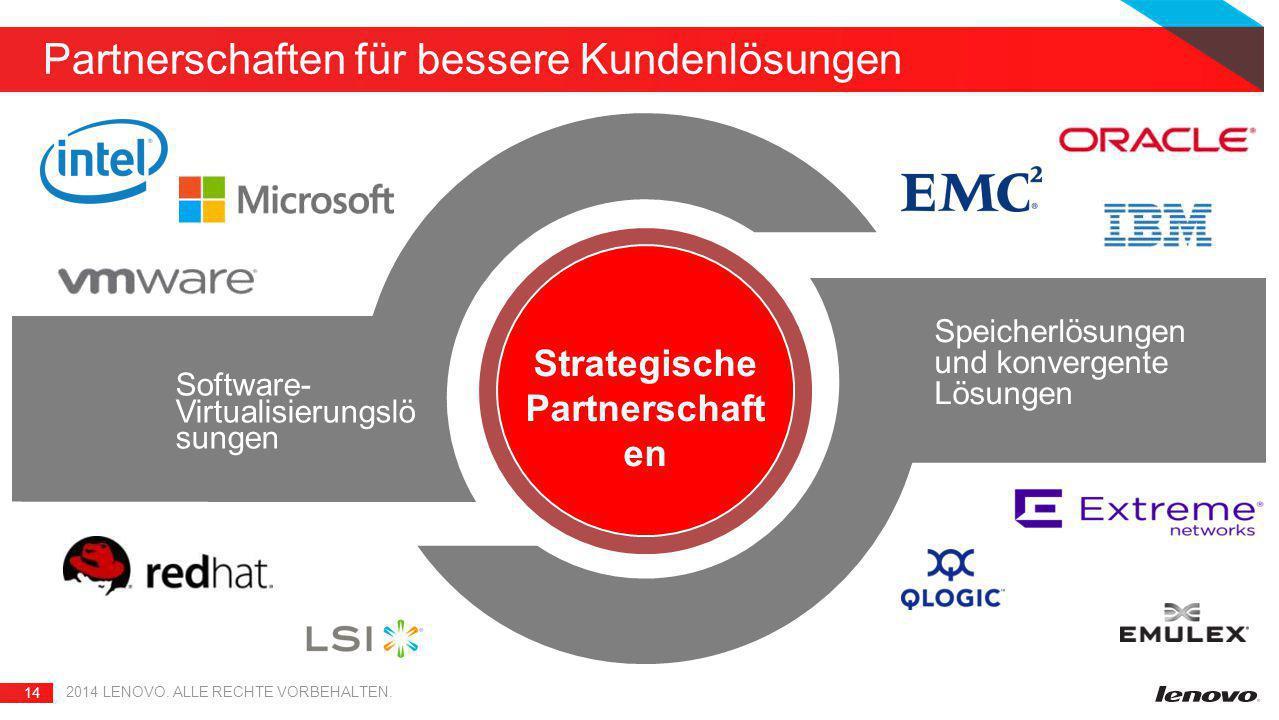 14 2014 LENOVO. ALLE RECHTE VORBEHALTEN. Partnerschaften für bessere Kundenlösungen Strategische Partnerschaft en Software- Virtualisierungslö sungen