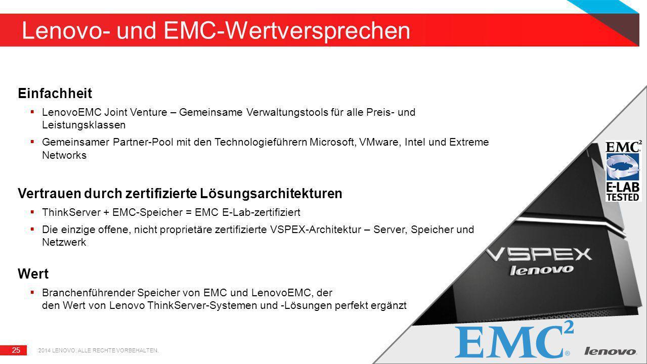 25 Lenovo- und EMC-Wertversprechen Einfachheit  LenovoEMC Joint Venture – Gemeinsame Verwaltungstools für alle Preis- und Leistungsklassen  Gemeinsa