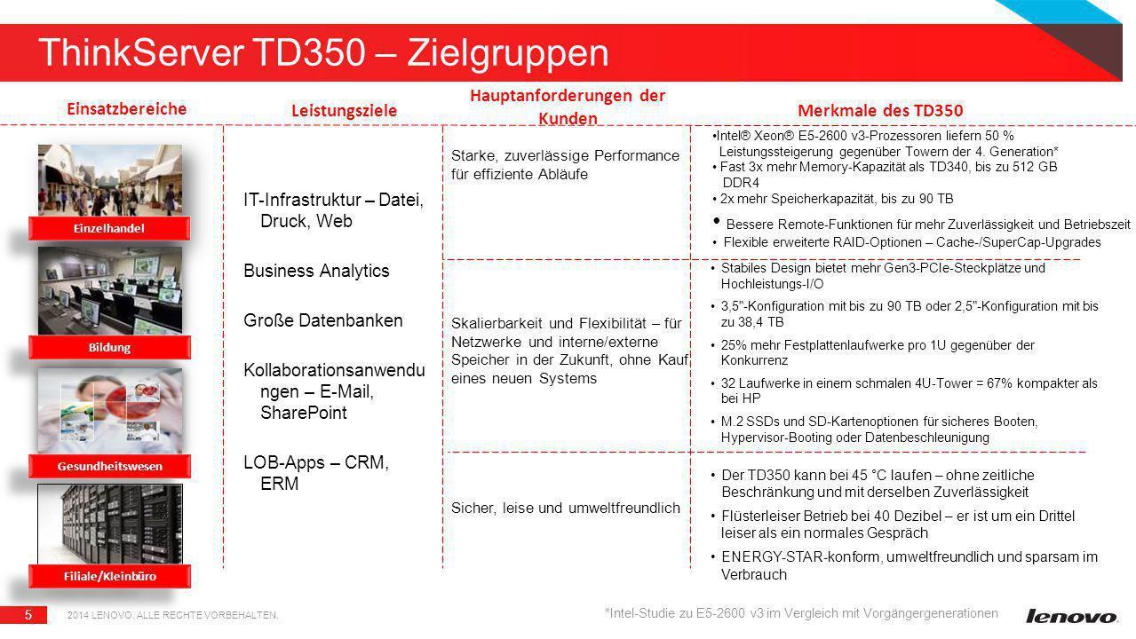 5 ThinkServer TD350 – Zielgruppen 2014 LENOVO. ALLE RECHTE VORBEHALTEN. Filiale/Kleinbüro Gesundheitswesen Bildung Einzelhandel Einsatzbereiche Leistu