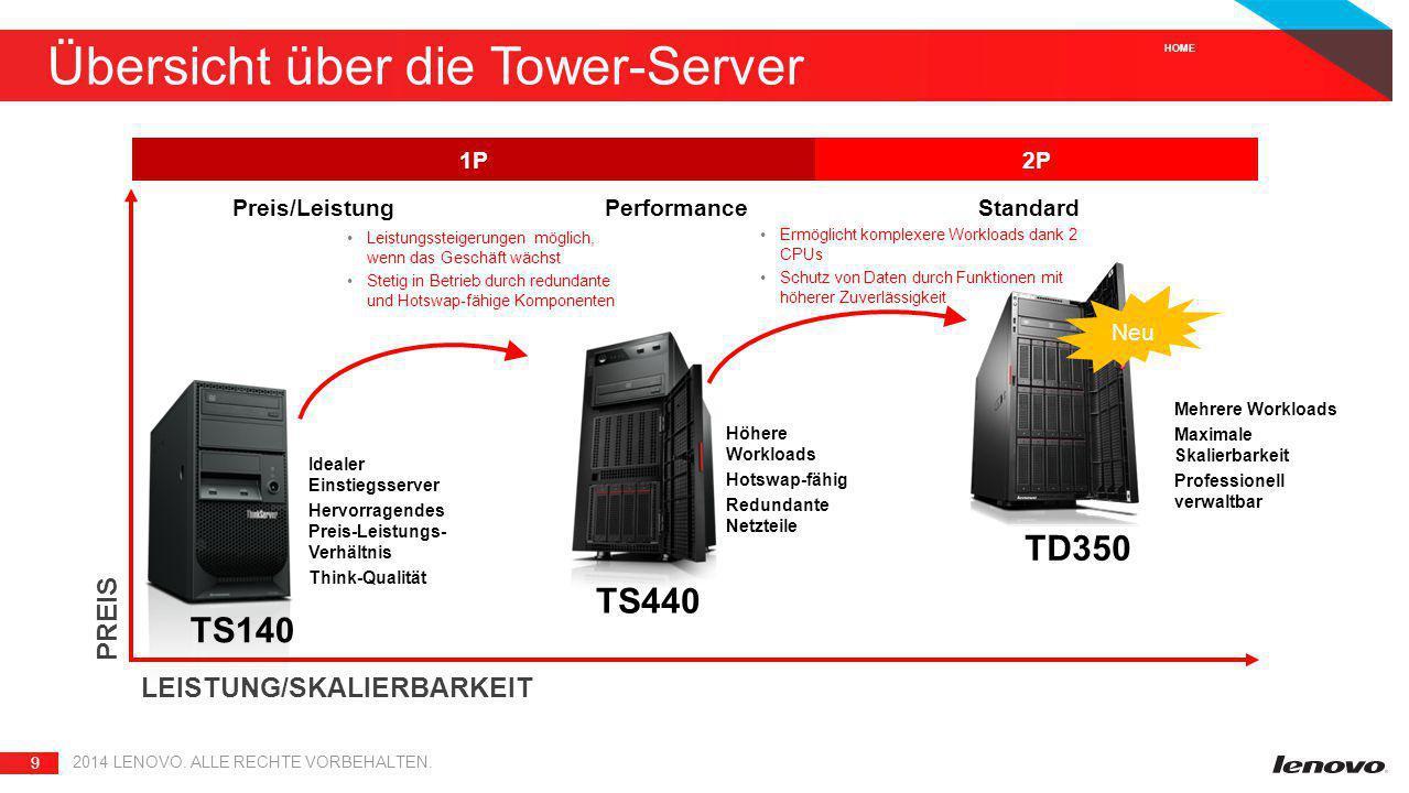 9 Übersicht über die Tower-Server PREIS LEISTUNG/SKALIERBARKEIT 1P2P HOME Preis/Leistung TS140 Idealer Einstiegsserver Hervorragendes Preis-Leistungs-