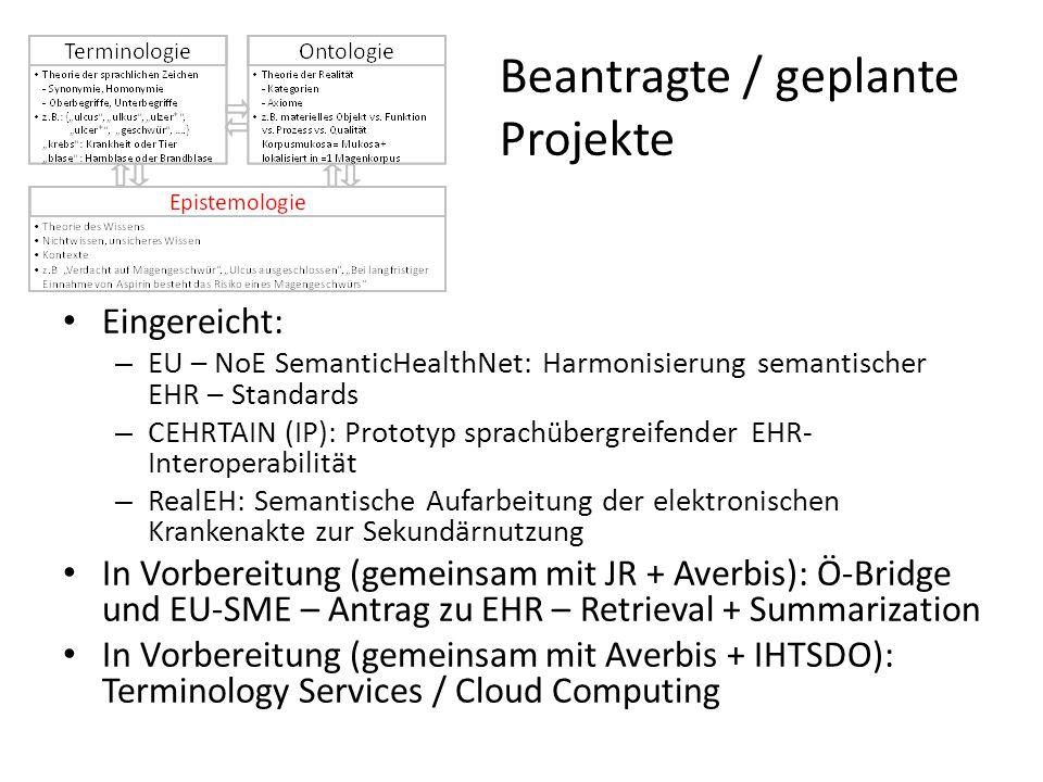 Beantragte / geplante Projekte Eingereicht: – EU – NoE SemanticHealthNet: Harmonisierung semantischer EHR – Standards – CEHRTAIN (IP): Prototyp sprach