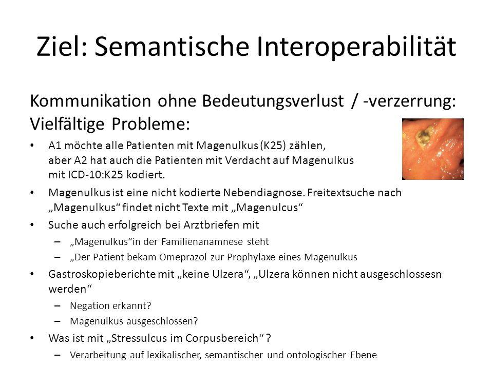 Ziel: Semantische Interoperabilität Kommunikation ohne Bedeutungsverlust / -verzerrung: Vielfältige Probleme: A1 möchte alle Patienten mit Magenulkus