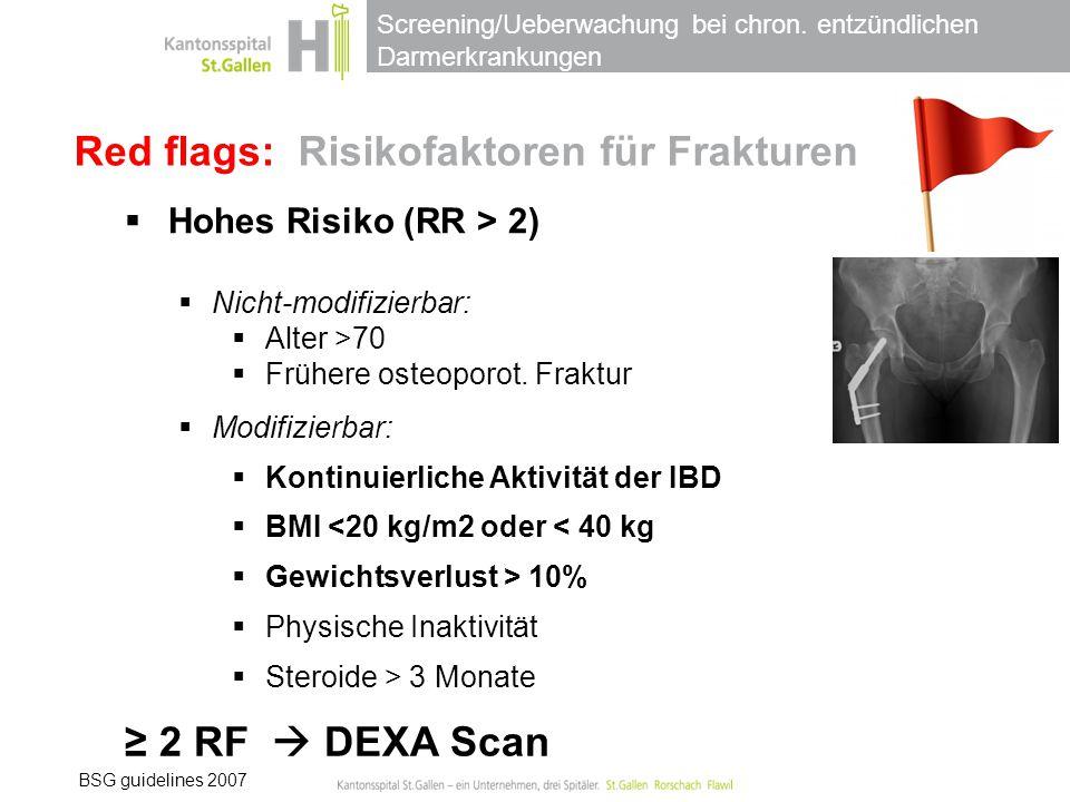 Screening/Ueberwachung bei chron. entzündlichen Darmerkrankungen Red flags: Risikofaktoren für Frakturen  Hohes Risiko (RR > 2)  Nicht-modifizierbar