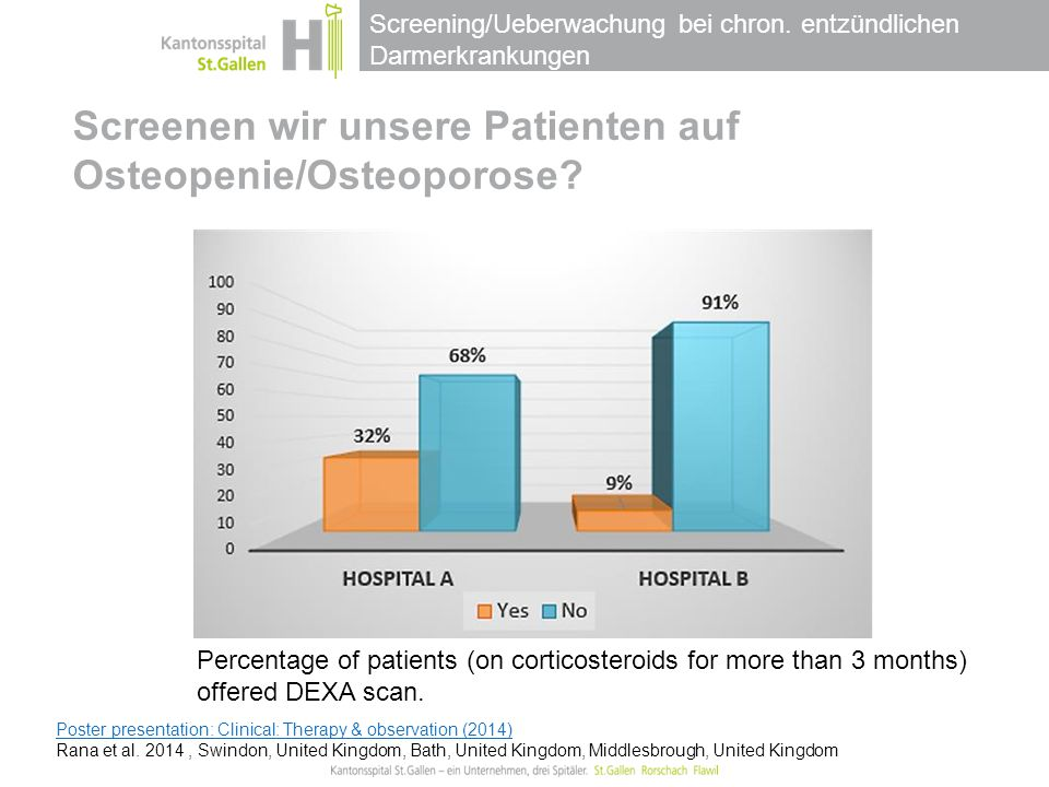 Screening/Ueberwachung bei chron. entzündlichen Darmerkrankungen Screenen wir unsere Patienten auf Osteopenie/Osteoporose? Percentage of patients (on