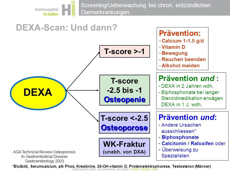 Screening/Ueberwachung bei chron. entzündlichen Darmerkrankungen AGA Technical Review Osteoporosis In Gastrointestinal Disease Gastroenterology 2003 D