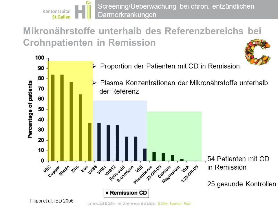 Screening/Ueberwachung bei chron. entzündlichen Darmerkrankungen Mikronährstoffe unterhalb des Referenzbereichs bei Crohnpatienten in Remission Filipp