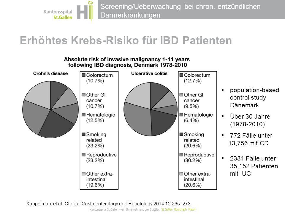 Screening/Ueberwachung bei chron. entzündlichen Darmerkrankungen Erhöhtes Krebs-Risiko für IBD Patienten  population-based control study Dänemark  Ü