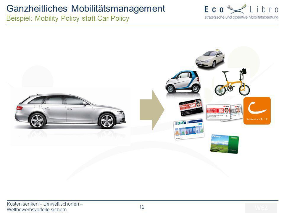 Kosten senken – Umwelt schonen – Wettbewerbsvorteile sichern. 12 Ganzheitliches Mobilitätsmanagement Beispiel: Mobility Policy statt Car Policy WEZ