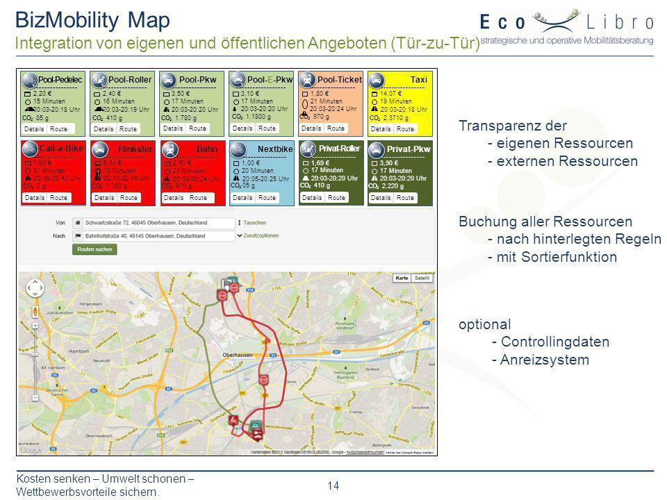 Kosten senken – Umwelt schonen – Wettbewerbsvorteile sichern. 14 BizMobility Map Integration von eigenen und öffentlichen Angeboten (Tür-zu-Tür) Trans