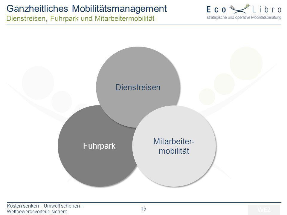 Kosten senken – Umwelt schonen – Wettbewerbsvorteile sichern. 15 Ganzheitliches Mobilitätsmanagement Dienstreisen, Fuhrpark und Mitarbeitermobilität F